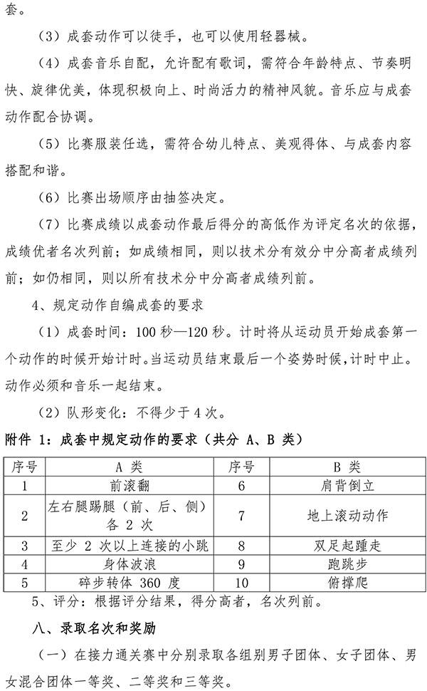 2019年全国快乐体操比赛(广东花都站)竞赛规程插图(2)