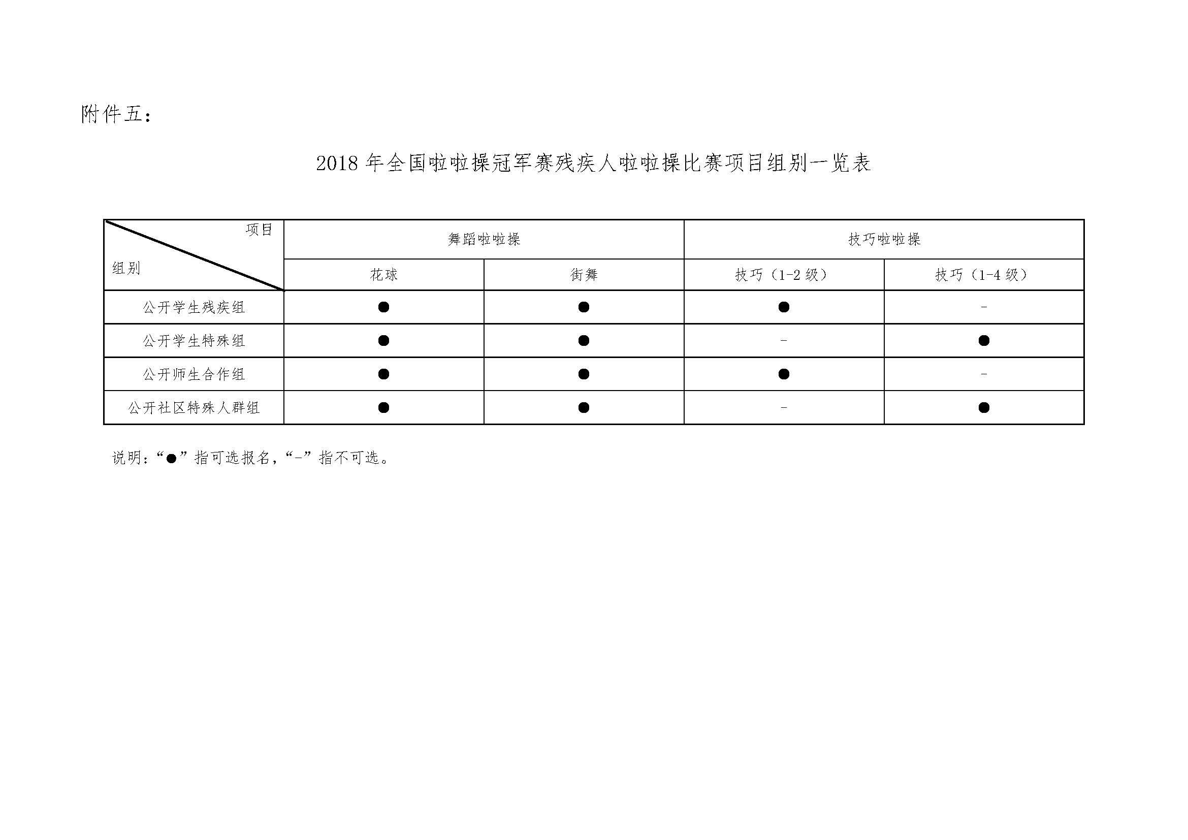 049号-2018年全国啦啦操冠军赛(幼儿组、儿童组和成年组)通知插图(26)