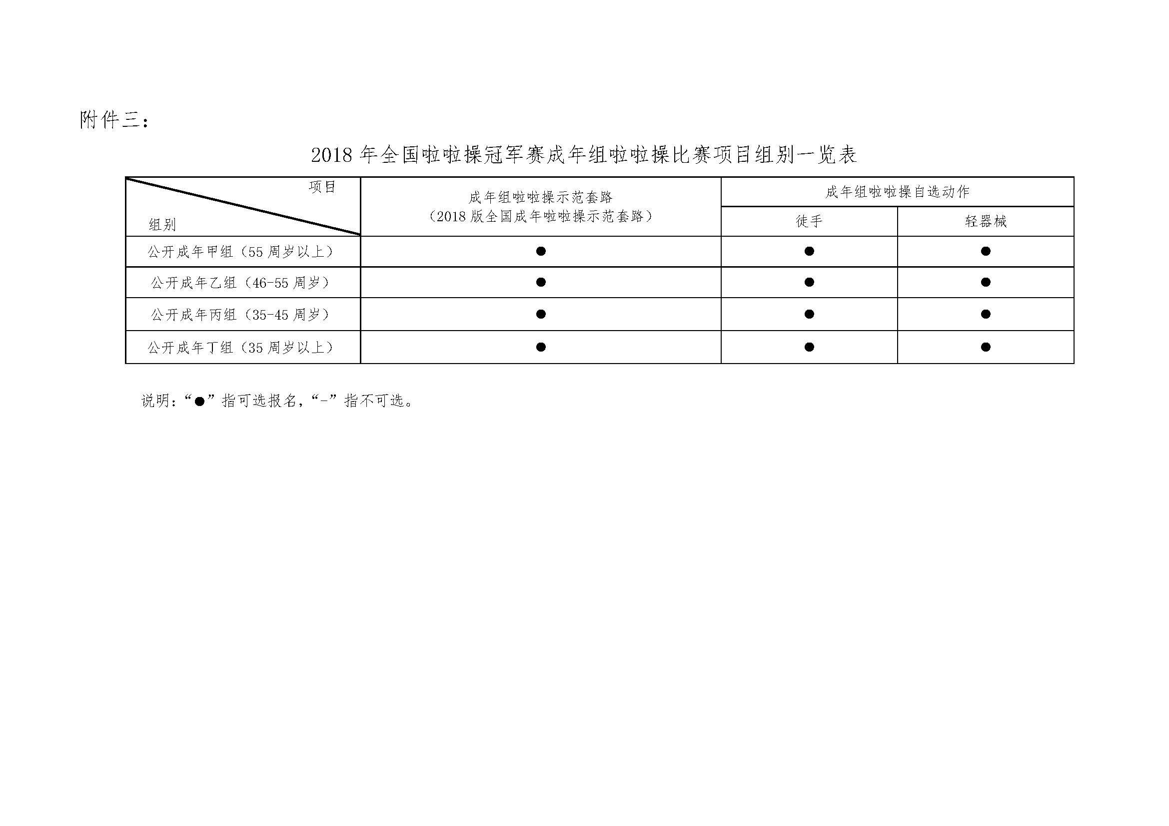 049号-2018年全国啦啦操冠军赛(幼儿组、儿童组和成年组)通知插图(24)
