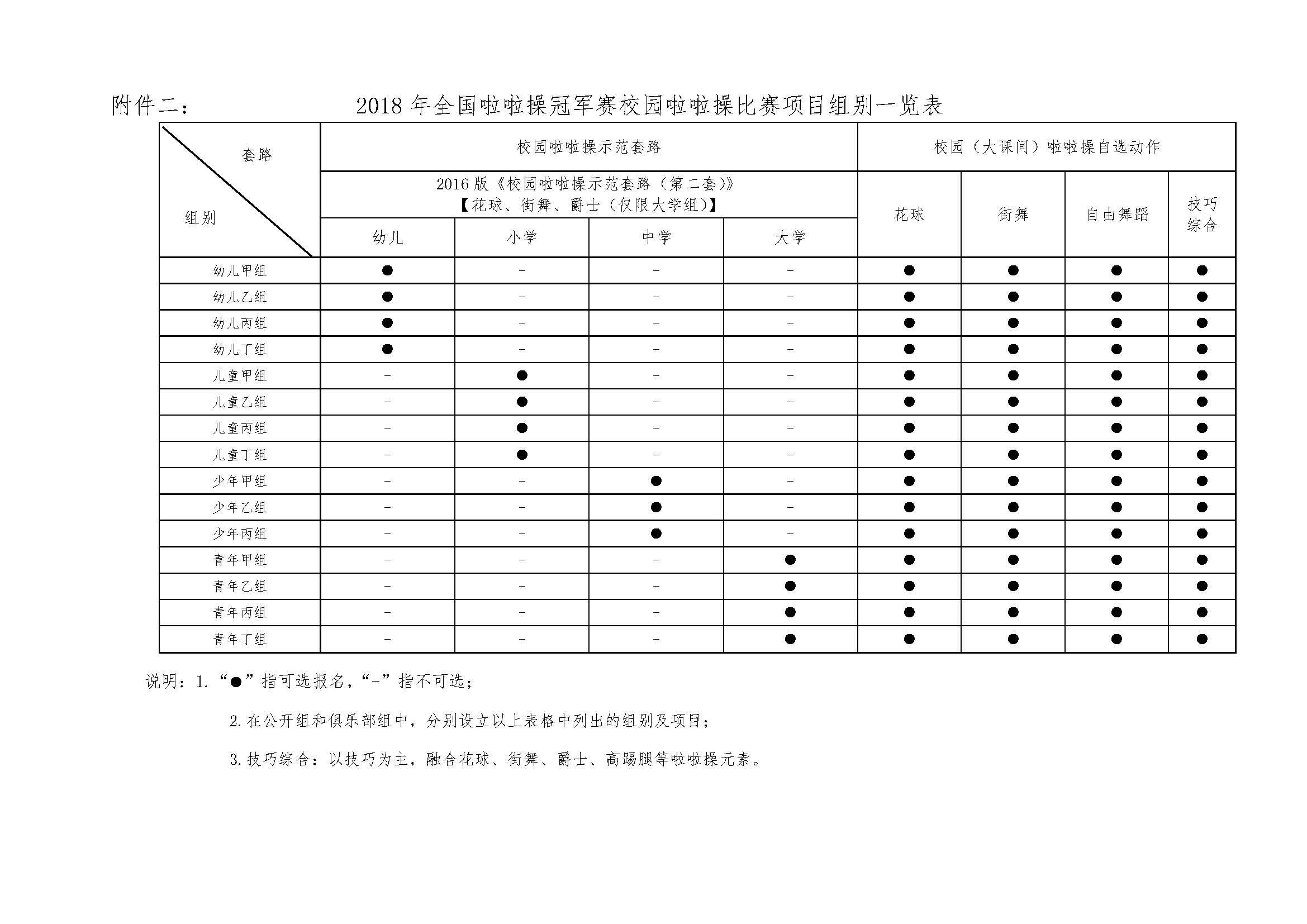 049号-2018年全国啦啦操冠军赛(幼儿组、儿童组和成年组)通知插图(23)