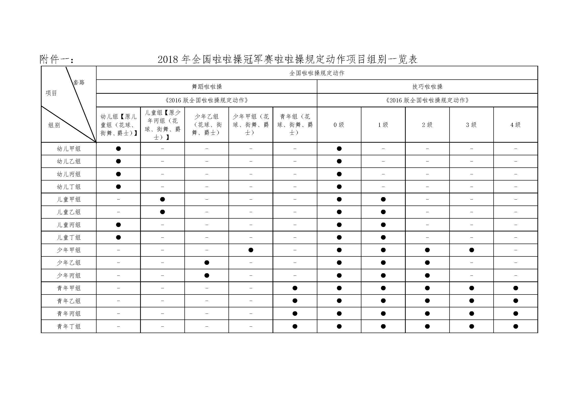 049号-2018年全国啦啦操冠军赛(幼儿组、儿童组和成年组)通知插图(21)