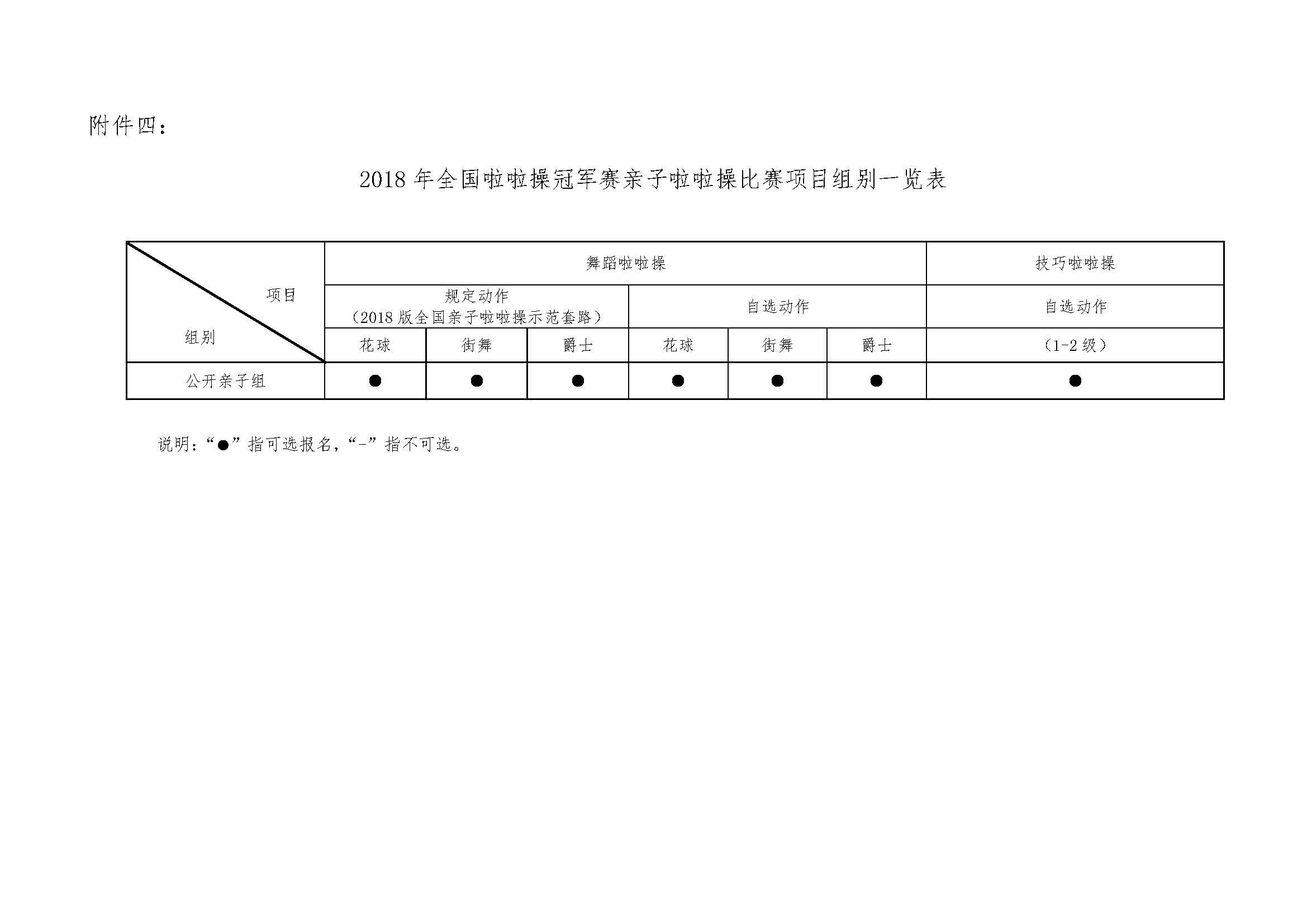 049号-2018年全国啦啦操冠军赛(幼儿组、儿童组和成年组)通知插图(25)