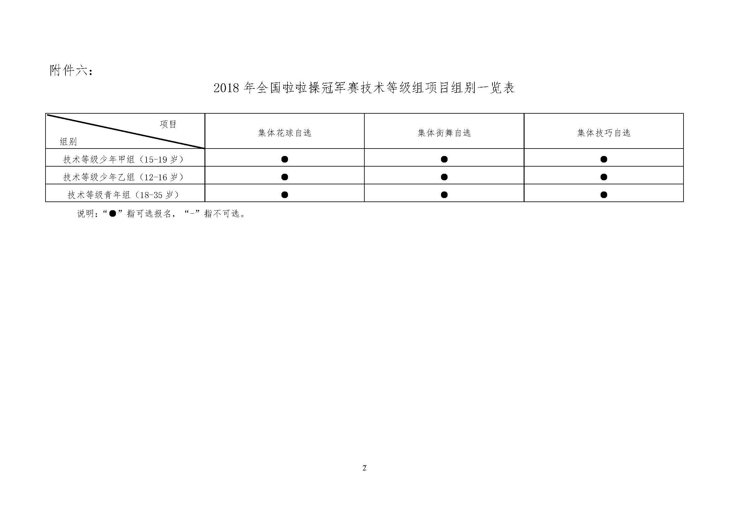 049号-2018年全国啦啦操冠军赛(幼儿组、儿童组和成年组)通知插图(27)