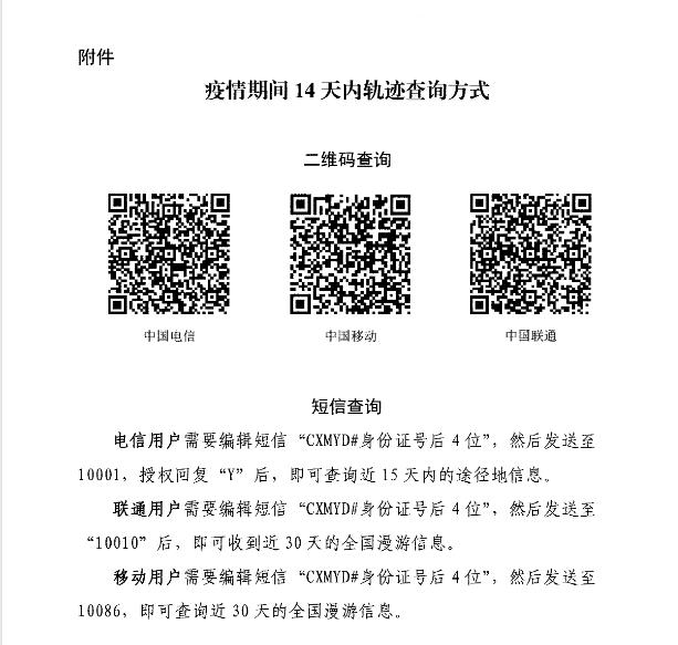 关于蹦床项目东京奥运会选拔积分赛第二站的通知插图