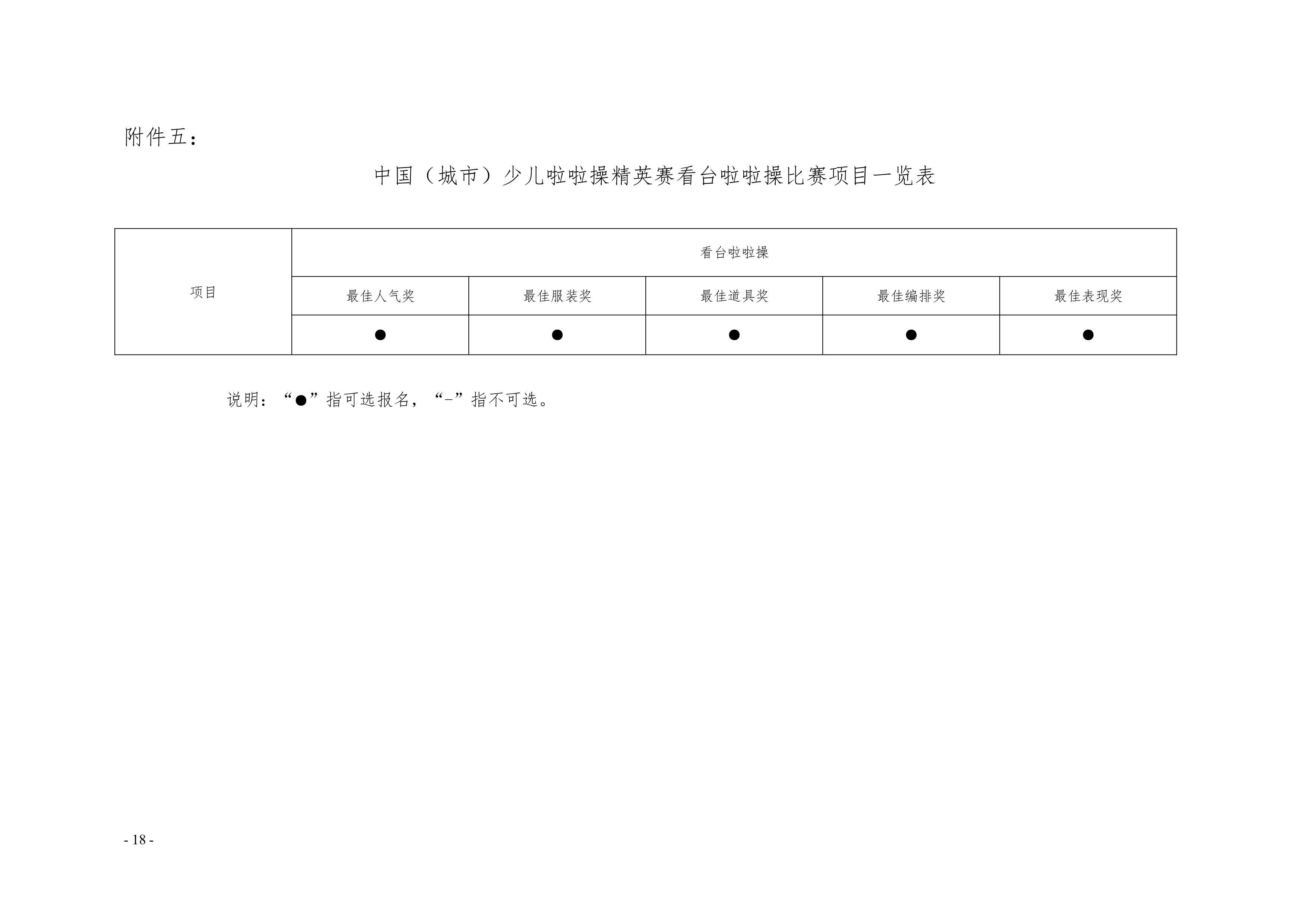 2021年中国(遵义)少儿啦啦操精英赛通知插图(18)