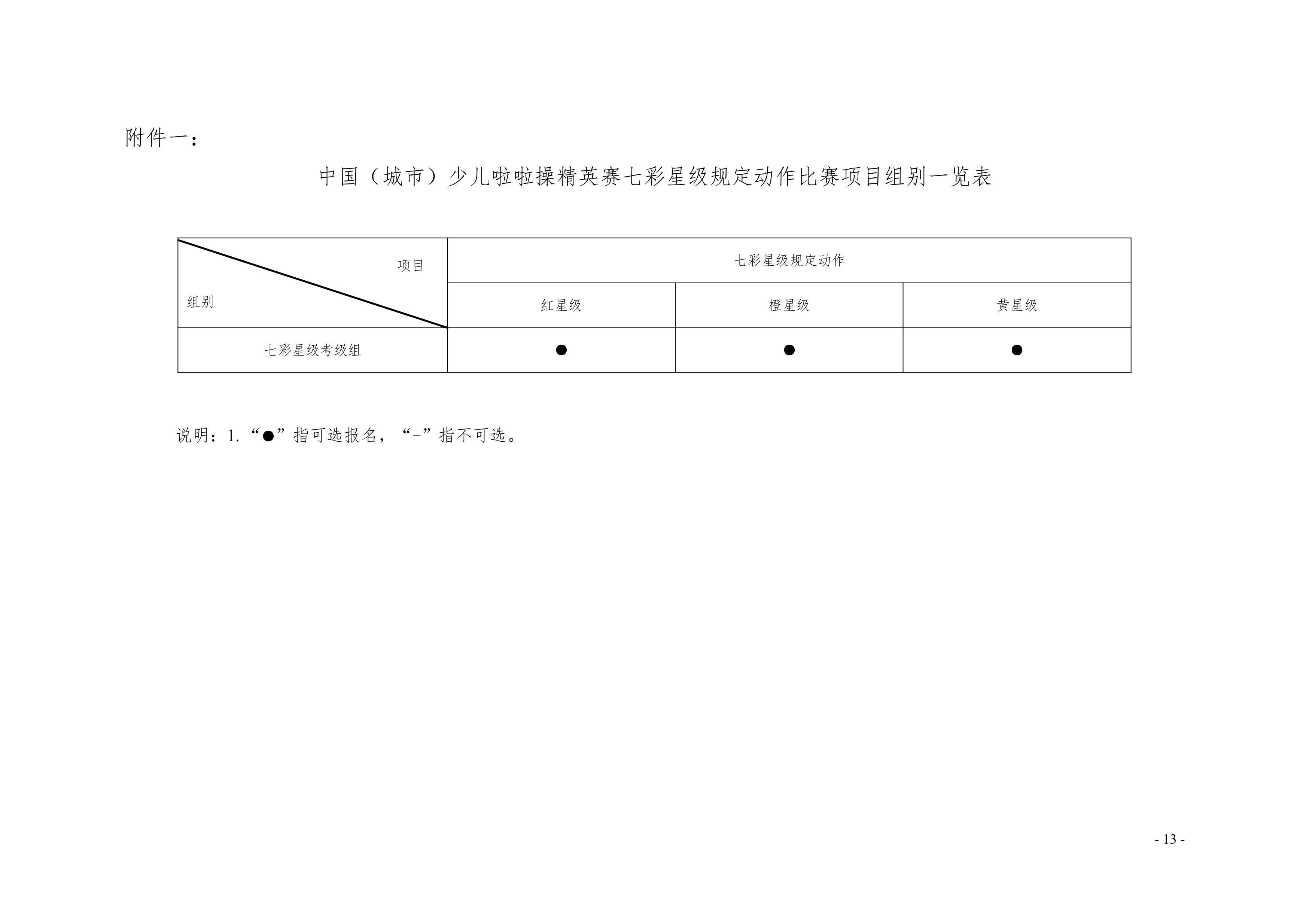 2021年中国(遵义)少儿啦啦操精英赛通知插图(13)